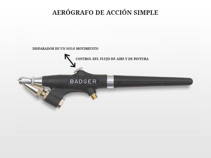 Funcionamiento del aerógrafo de acción simple
